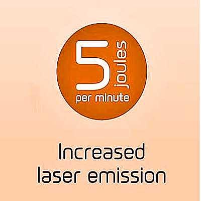 B-CURE Laser PRO delivers 5 Joules of energy per minute