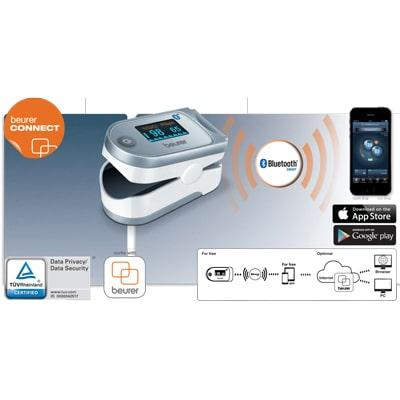 Beurer PO 60 Pulse Oximeter - beurerHealthManage app for iOs and Androids