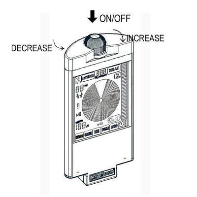 Image of evoStim E controls in black and white graph