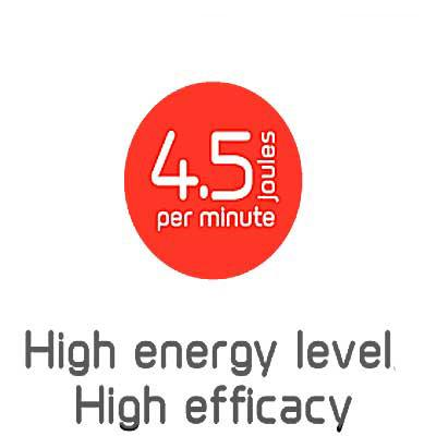 B-CURE Laser SPORT is high energy and high efficacy