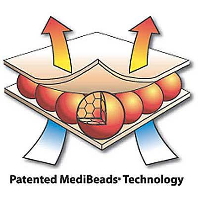 MediBeads Technology - MediBeads constantly absorb and store water molecules