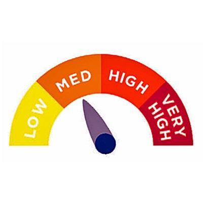 Image of medium risk indicator