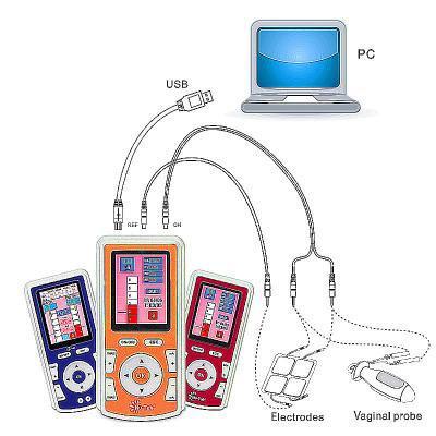Image of Nu-Tek biofeedback devices