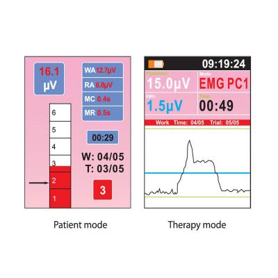 Image of Nu-Tek EMG modes and graphs