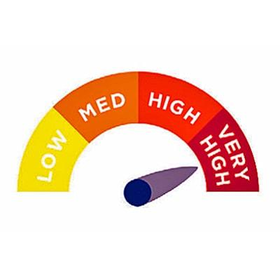 Image of very high risk of pressure ulcers indicator