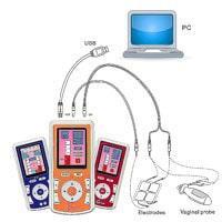 Image of Nu-Tek EMG ETS STIM products